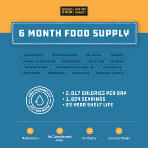 6 Month Food Supply for One Person (2000+ Calories/day)