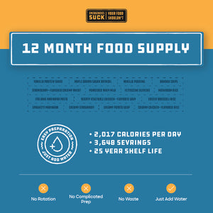 12 Month Food Supply for One Person (2000+ Calories/day)