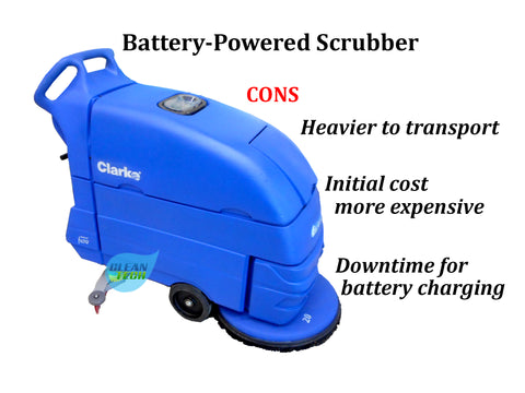 Battery-powered Scrubber