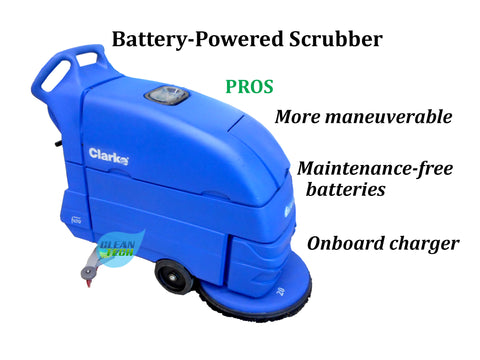 Battery powered scrubber