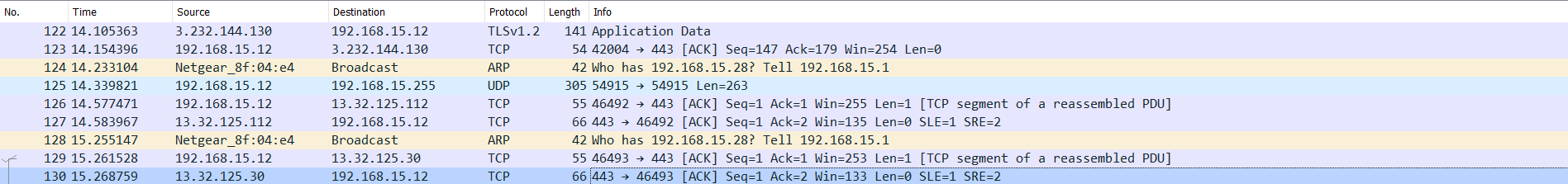 Wireshark results table