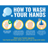 How to Wash Your Hands (5 decals)