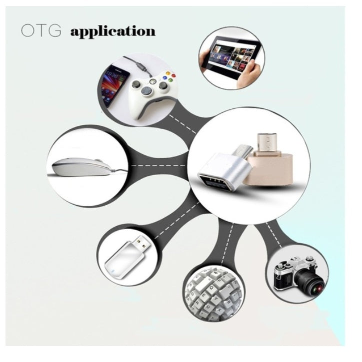 3PCS MOKE Micro USB OTG to USB 2.0 Adapter Micro USB Male OTG to USB Female Adapter USB On The Go Adapter for Android Samsung Galaxy Tablet PC Connect to Flash Mouse Keyboard