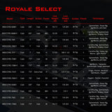 KastKing Royale Select Fishing Rods