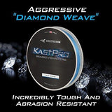 KastKing KastPro Braided Fishing Line
