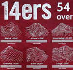 14ers of Colorado Poster
