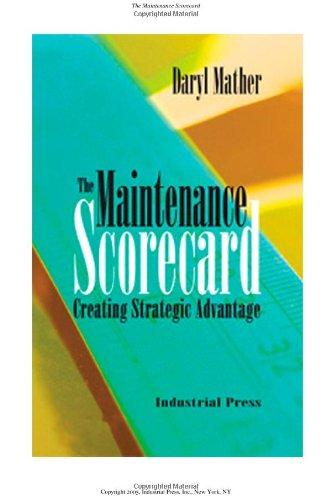 Maintenance Scorecard