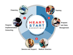 HeartStart Smart Track - Self Managed Service License - Customer Annual Fee- Unlimited