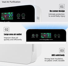 Load image into Gallery viewer, HEPA Filter Air Purifier