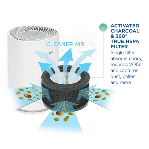 GermGuardian AC4200W Allergen and Odor Reducing Air Purifying System for Homes