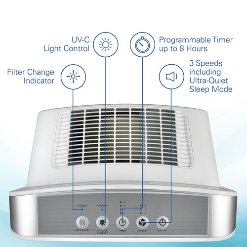 GermGuardian AC5900WCA Large Room Allergen and Odor Reducing Air Cleaning System with HEPA Filter and UVC