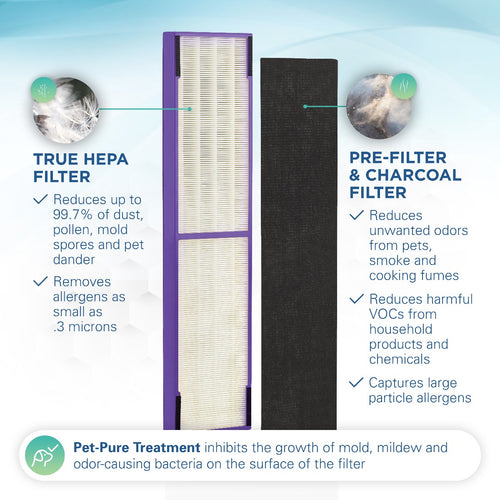 FLT5250PT Filter-C-Pet True HEPA GENUINE Pet Pure Replacement Filter
