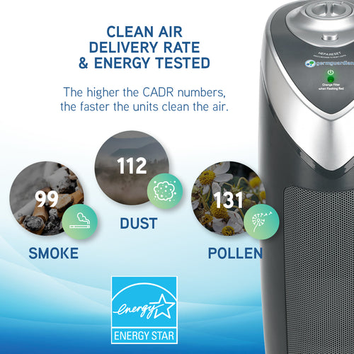 GermGuardian AC4820 3-in-1 Air Purifier with HEPA Filter and Odor Reduction, 22-Inch Tower