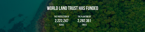 World Land Trust has funded the protection of 2,222,247 Acres  the planting of 2,292,361 Trees
