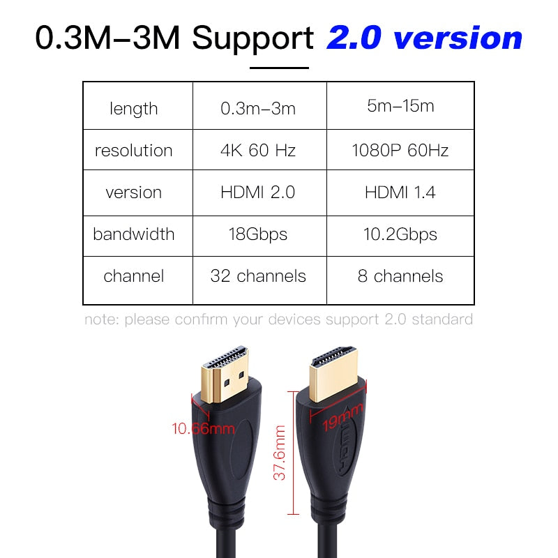 HDMI Cable High Speed Video Cables 1.4 1080P 3D Gold Plated for HDTV XBOX PS3 0.3m 1m 1.5m 2m 3m 5m 7.5m 10m 15m