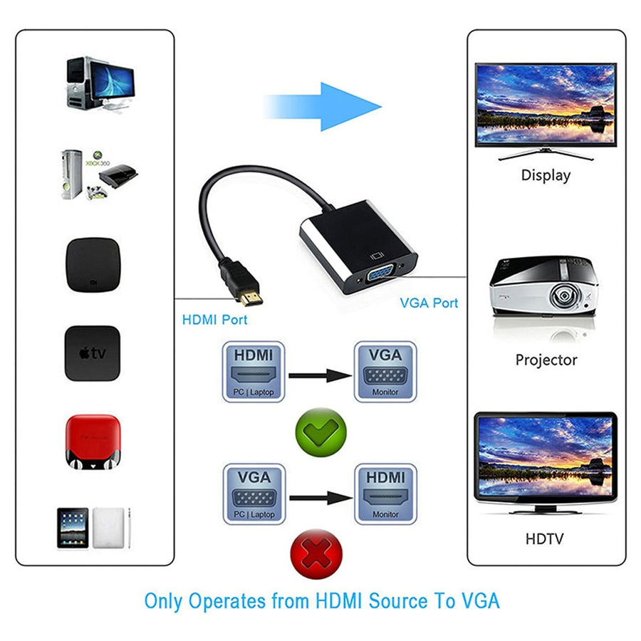 HDMI to VGA Adapter Digital to Analog Audio Video Converter Cable 1080p for Xbox 360 PS3 PS4 PC Laptop TV Box Projector