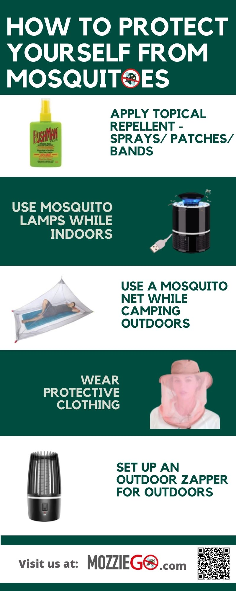 How to protect yourself from mosquitoes