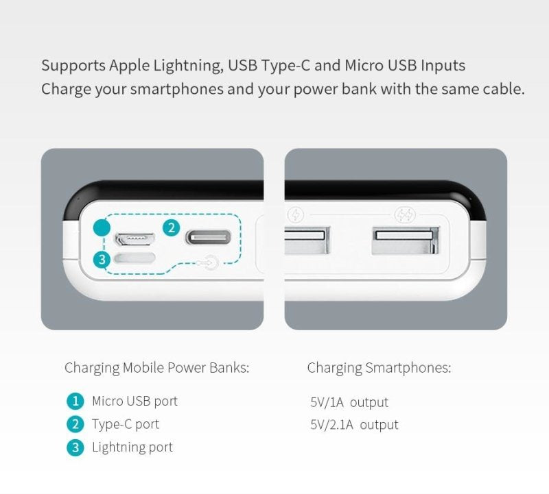 20000mAh ROMOSS LT20 Dual USB Power Bank-thesalelocker.com