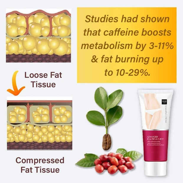 All Natural Caffeine & Ginseng Body Slimming Gel
