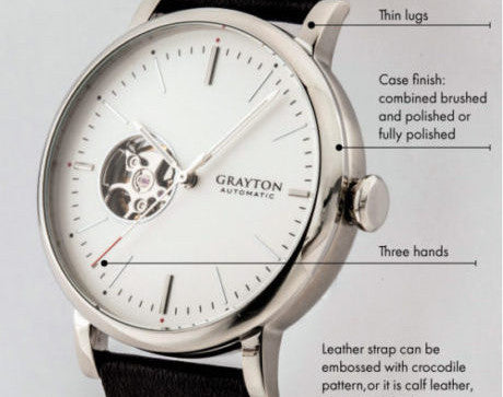 Men's Ultimate Dress Watch Guide