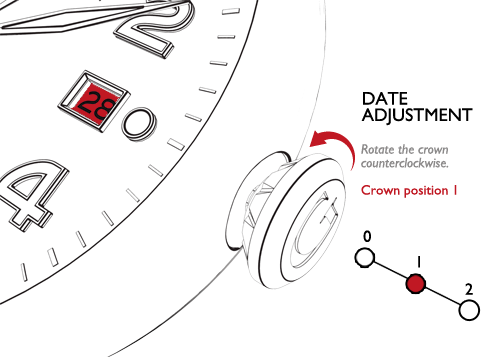 How to Wind an Automatic Watch for First-Time Owners