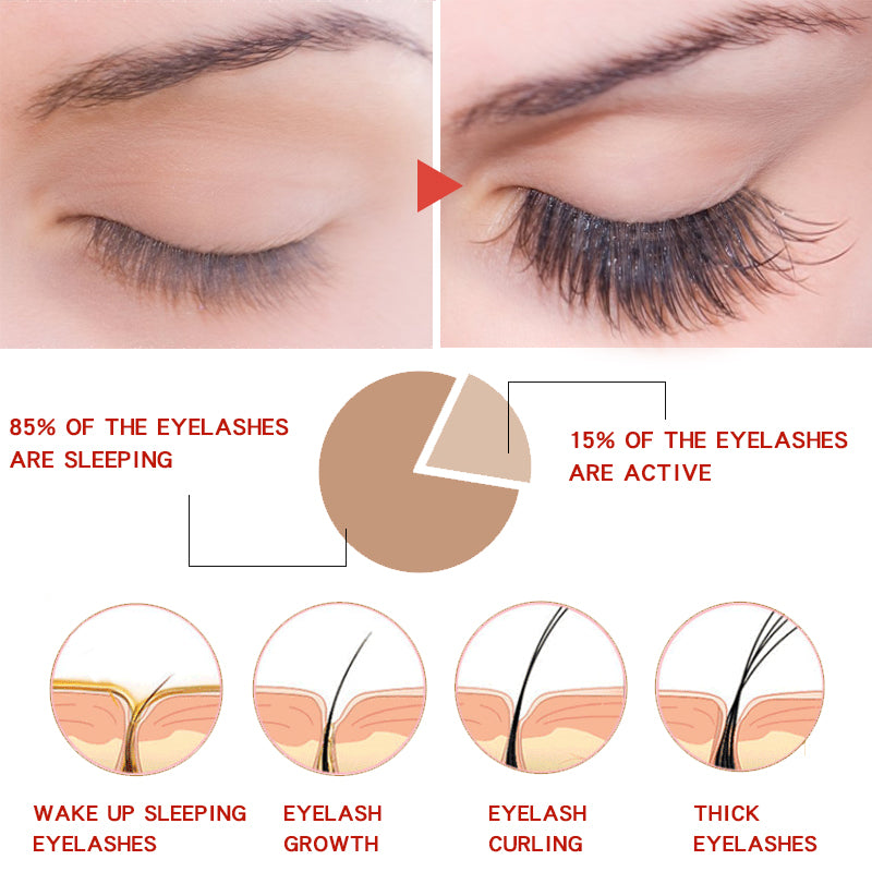 Eyelash & Eyebrows Growth Serum