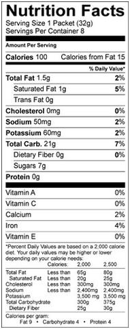 Gu Chocolate Outrage Nutritional Facts