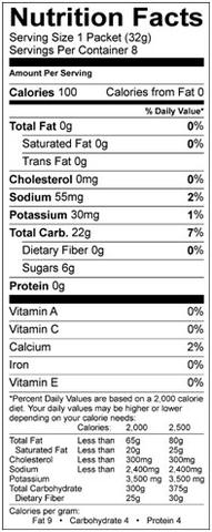 Gu Energy Jet Blackberry Nutritional Facts