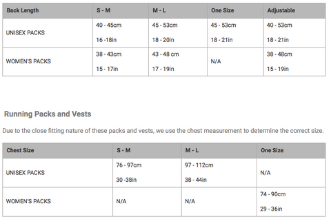 Montane packs size guide