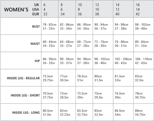 Montane Womens Size Guide