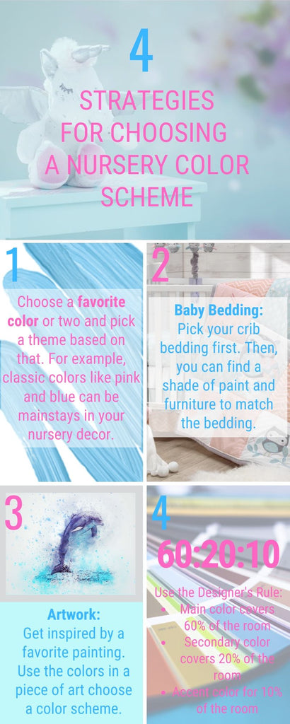 How to choose a nursery theme guide