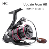 LINNHUE Fishing Reel All Metal Spool Spinning Reel 8KG Max Drag Stainless Steel Handle Line Spool Saltwater Fishing Accessories