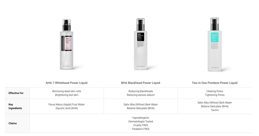 Two In One Poreless Power Liquid | 100ml
