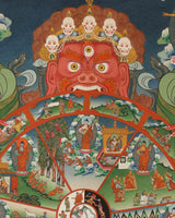 Wheel of Life Painted Thangka (5ft)