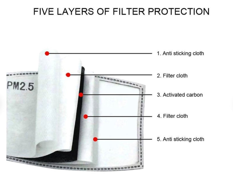 Replacement Filters for Face Covering PM2.5