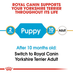 ROYAL CANIN® Yorkshire Terrier Puppy