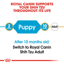 Load image into Gallery viewer, ROYAL CANIN® Shih Tzu Puppy
