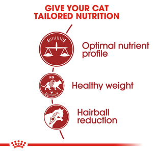 ROYAL CANIN® Fit