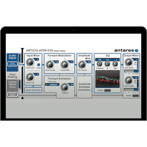 Antares Articulator Evo Digital Talk Box Plug-In