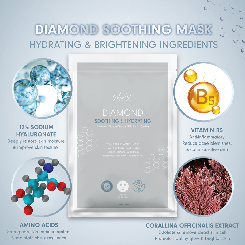 MEIN-V Diamond Soothing and Hydrating Mask main ingredients. 12% Sodium Hyaluronate, amino acids, vitamin B5, corallina officinalis extract. Deeply restore skin moisture, strengthen skin immune system, anti inflammatory, reduce acne blemishes, exfoliate skin and promote heallthy glow and brighter skin.