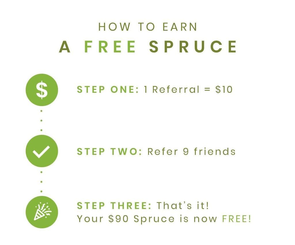 Top text: How to earn a free Spruce. Three green bullet points. Step one: One referral equals 10 dollars. Step two: Refer nine friends. Step three: That's it! Your ninety dollar Spruce is now free!