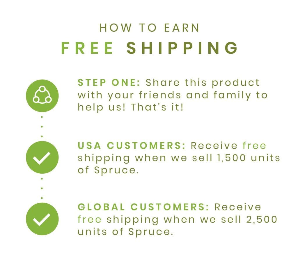 Top text: How to earn free shipping. Three green bullet points. Step one: Share this product with your friends and family to help us! That's it! USA Customers: Receive free shipping when we sell 1,500 units of Spruce. Global customers: Receive free shipping when we sell 2,500 units of Spruce.
