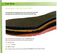HUSH PUPPIES FOOTBED INFO SHEET.jpg