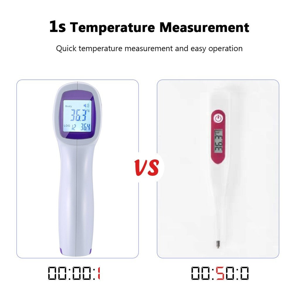 T-01 Non-Contact Forehead Temperature Tool High Precision Thermometer Industrial Temperature Meter