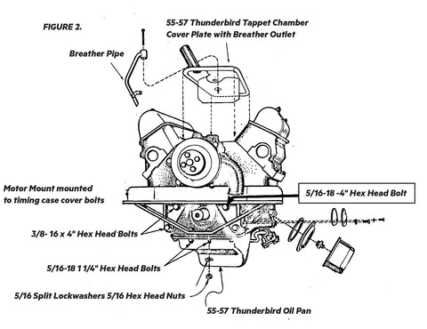 [DIAGRAM_4PO]  Early Ford Y-Block Hurst Style Motor Mount Kit 1928-1934 – Millworks Hot Rod | Ford Y Block Diagram |  | Millworks Hot Rod