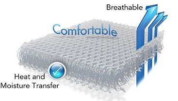 Air Weave - Breathable, Comfortable. Heat and Moisture Transfer