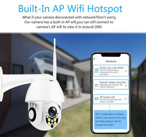 Wireless Outdoor IP Security Camera with Night Vision - Etrendpro