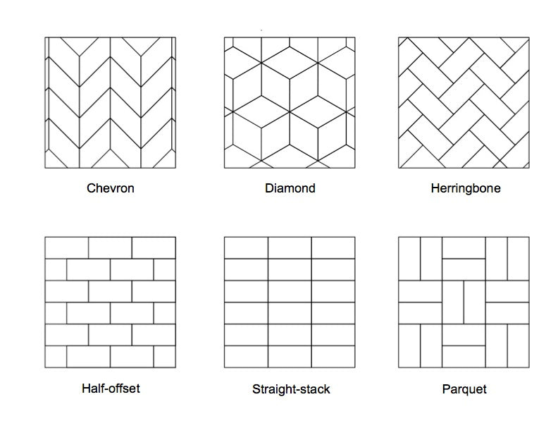Getting In Shape The Skinny On Tile Shapes Patterns Architessa