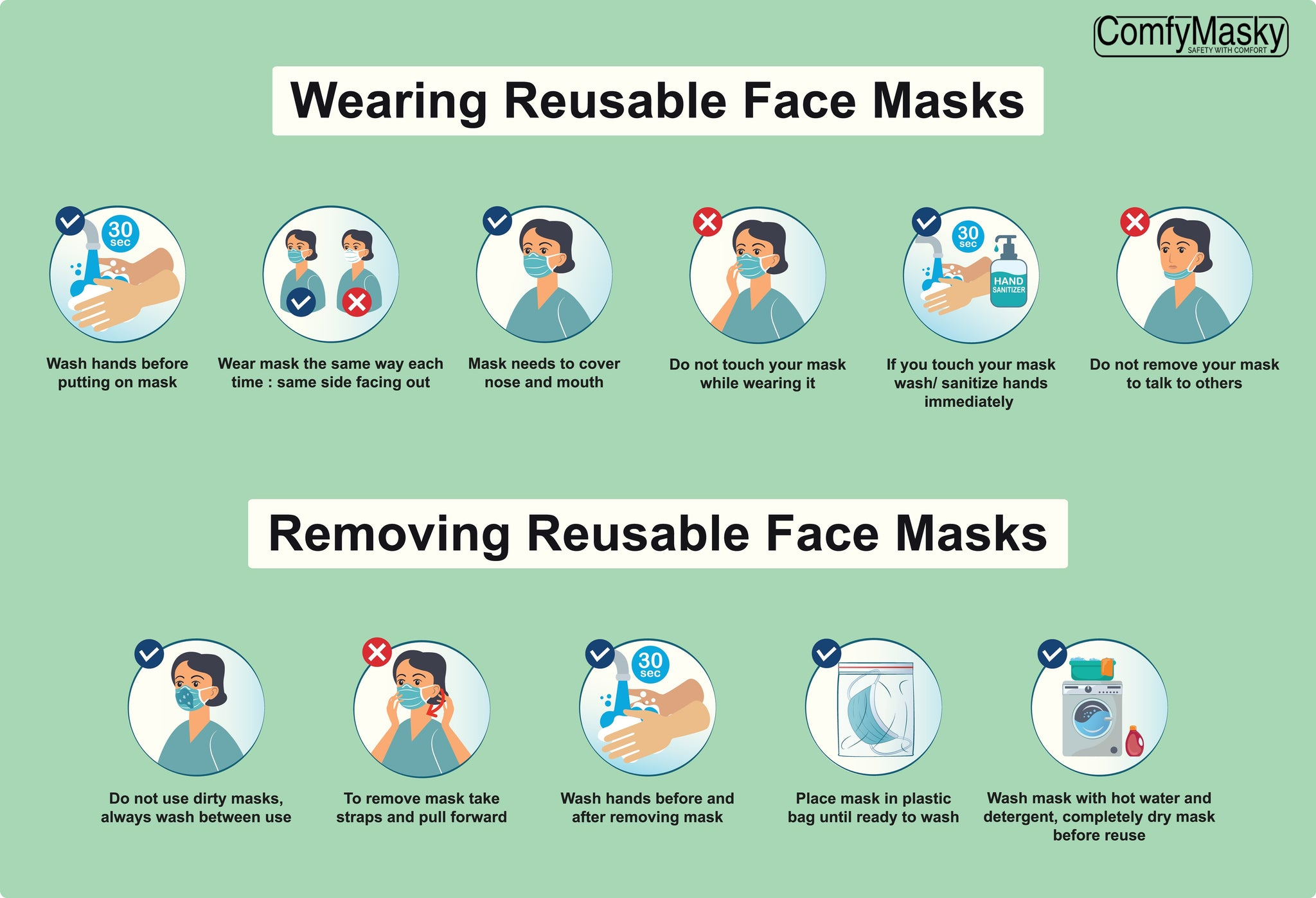 Do's and Don'ts of Reusable face masks