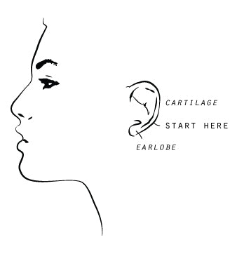 Find the spot where the earlobe meets the cartilage.